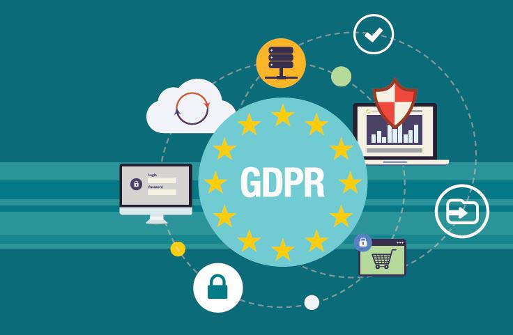 gdpr faqs for companies
